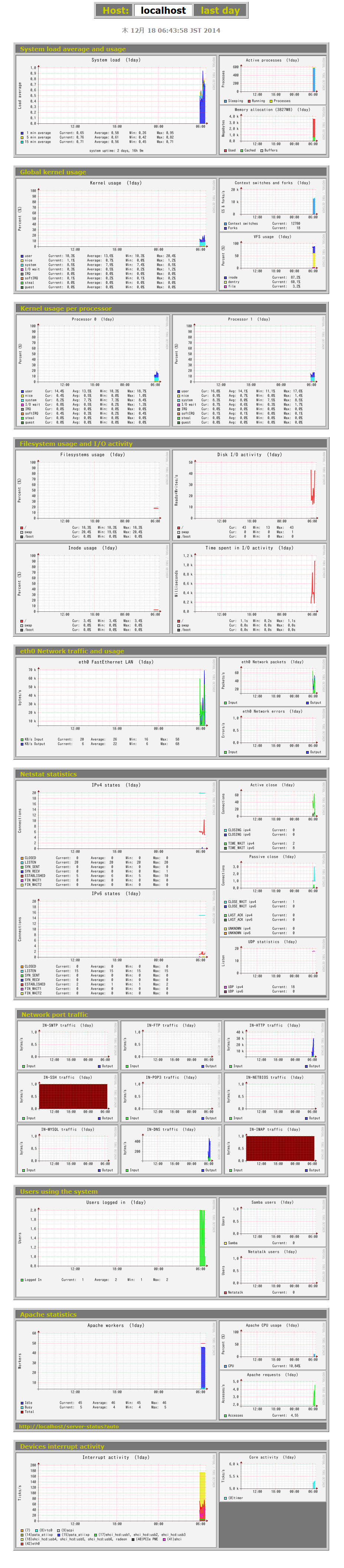 Linux Mint 17.1 Rebecca2